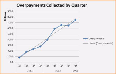 Overpay_Chart.jpg